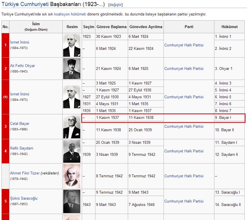 Atatürk döneminin son Başbakanı kimdir?